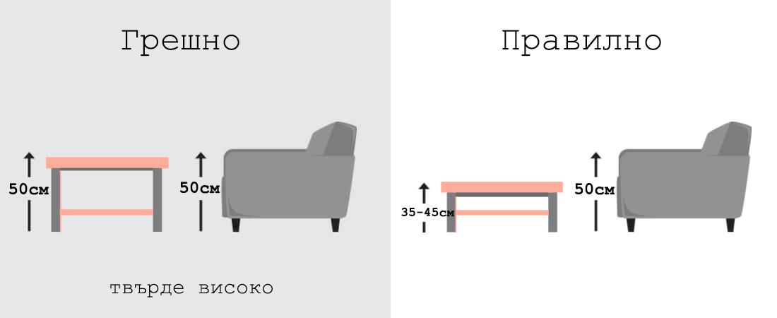 Как да определим височината на холната маса